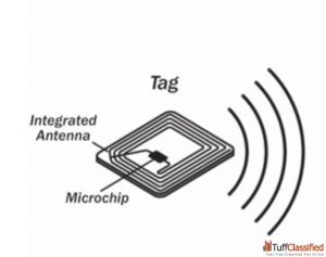 the 2 main physical elements of a RFID tag: Microchip and Integrated Antenna
