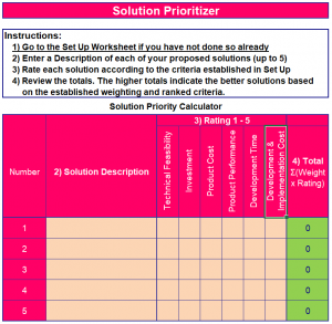 Solution Prioritizer template